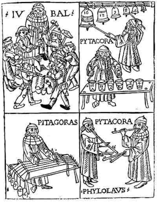 Pythagoras and his musical instruments